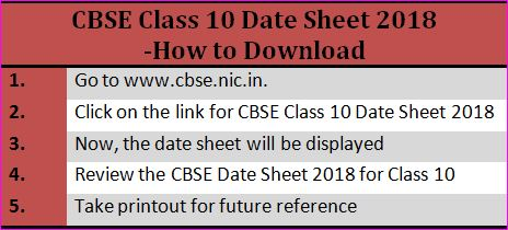 CBSE Date Sheet 2018 for Class 10- Steps to Download